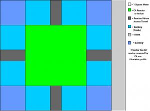 City block diagram - click to enlarge